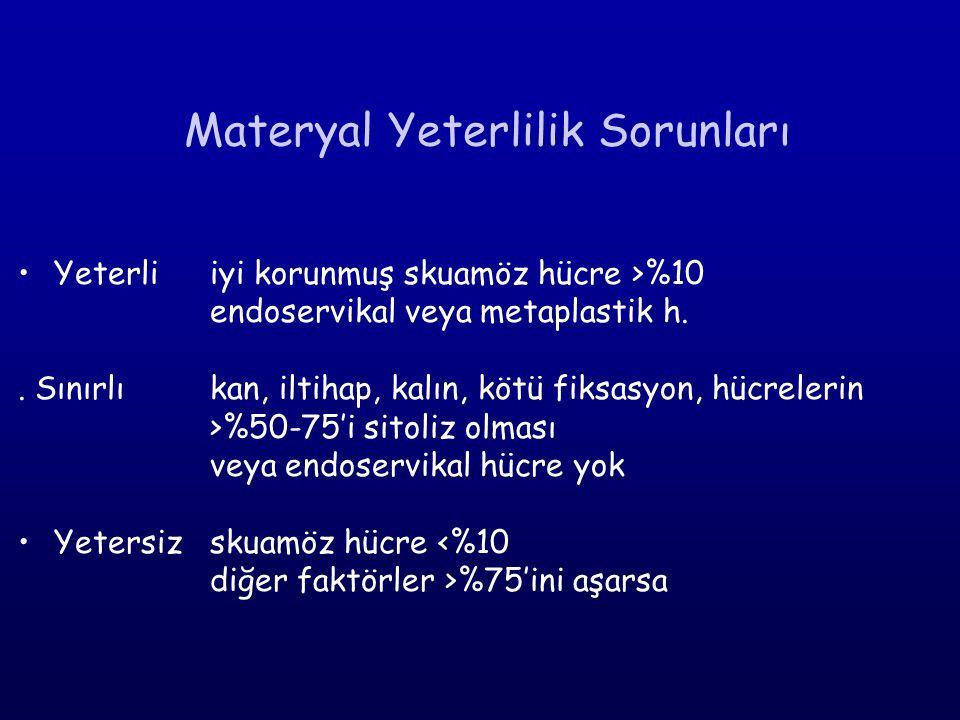 Materyal Yeterlilik Sorunları Yeterli iyi korunmuş skuamöz hücre >%10 endoservikal veya metaplastik h..