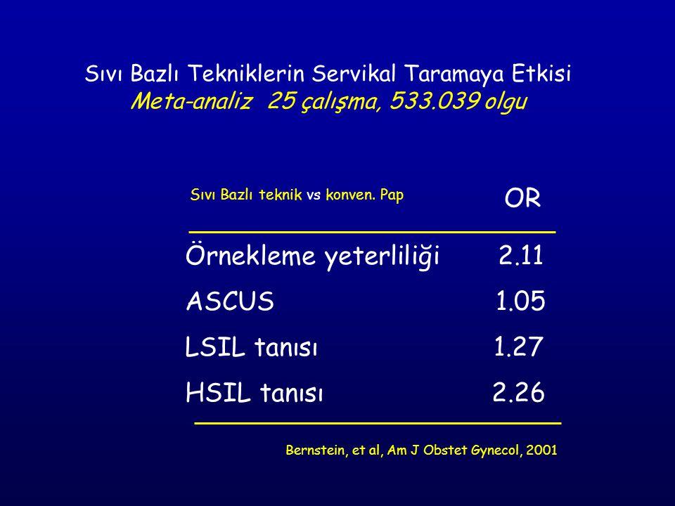 Sıvı Bazlı Tekniklerin Servikal Taramaya Etkisi Meta-analiz 25 çalışma, 533.039 olgu Sıvı Bazlı teknik vs konven.