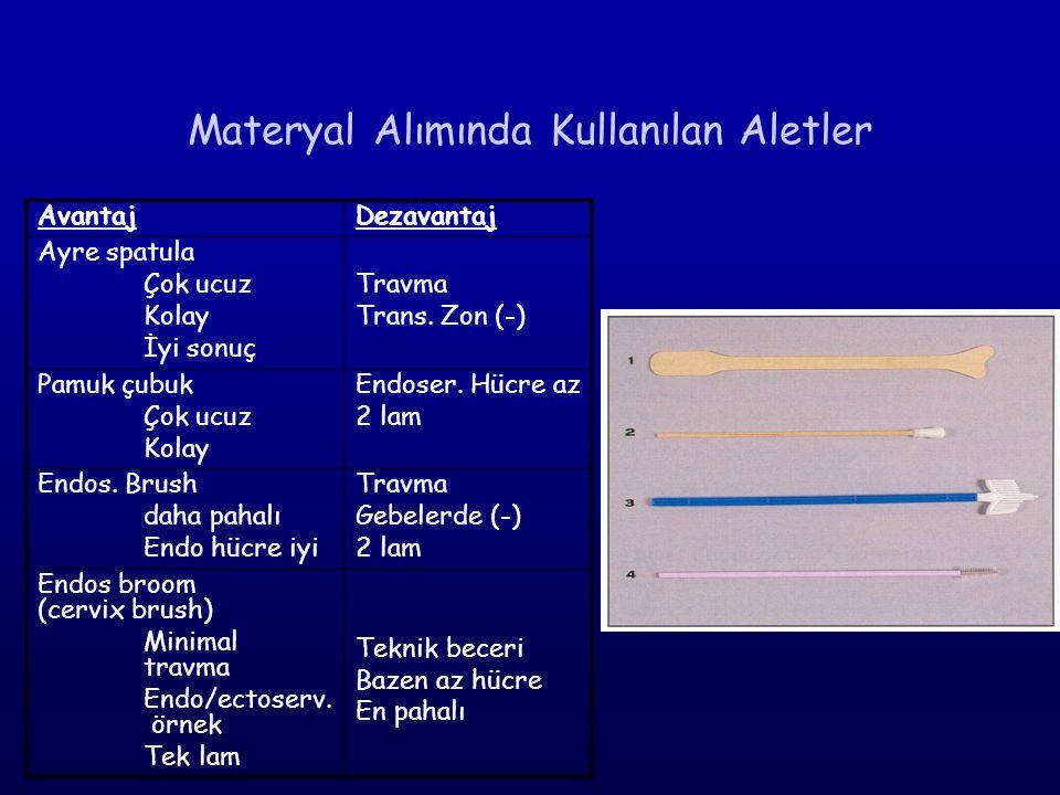 Lezyonla İlgili Hatalar Küçük lezyon Endoservikal kanal üst kısımda lokalize Nekrotik, kanamalı, iltihaplı lezyon İnvaziv lezyonlarda false (-) %50 Bazı tm tipleri (adeno ca, lenfoma, sarkom)