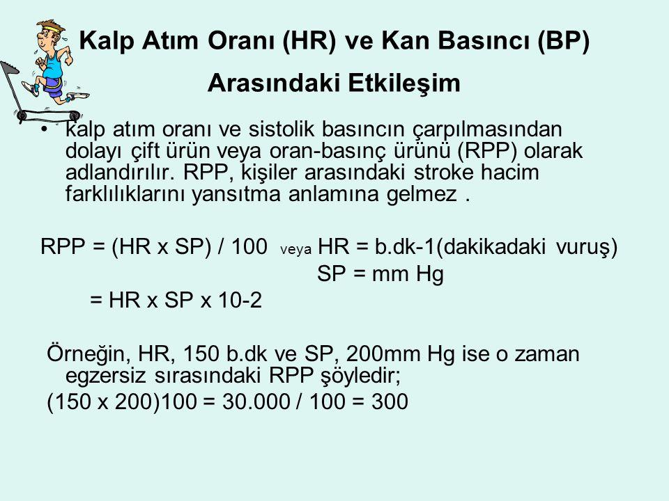 Aerobik Egzersiz Sırasındaki Kan Basıncı Ortalama kan basıncı (MBP) nabız basıncından (PP) yani sistolik ve diastolik basınç arasındaki farktan hesapl