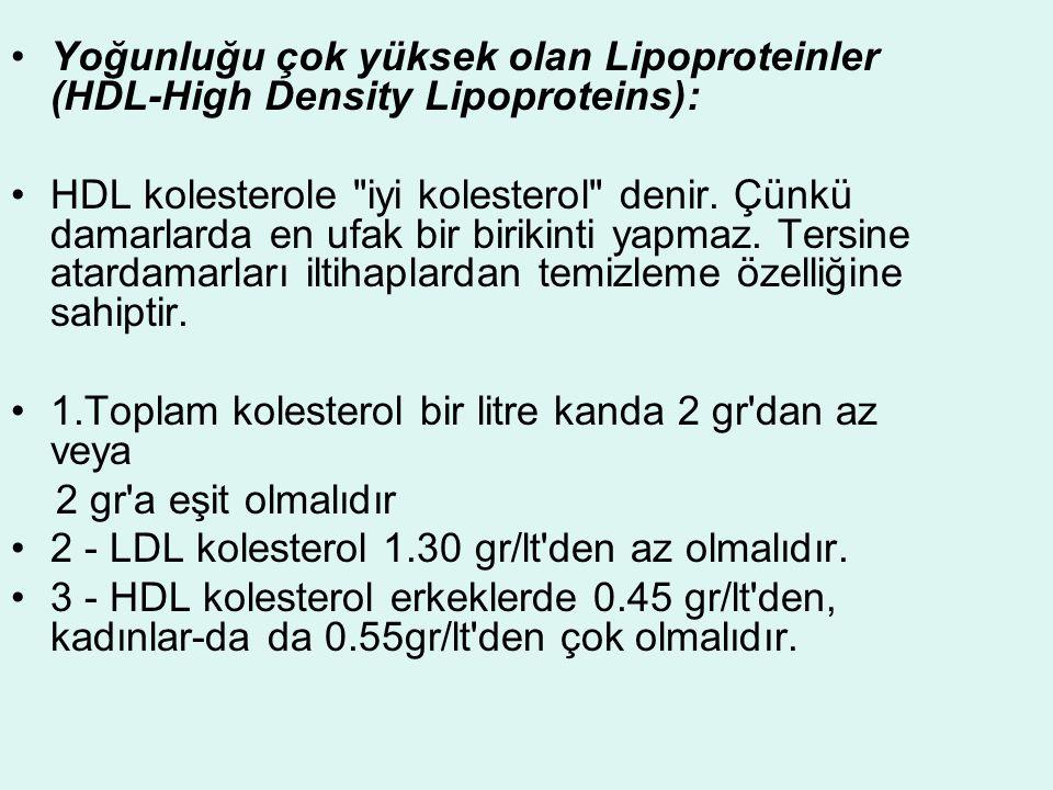 Yoğunluğu çok yüksek olan Lipoproteinler (HDL-High Density Lipoproteins): HDL kolesterole iyi kolesterol denir.