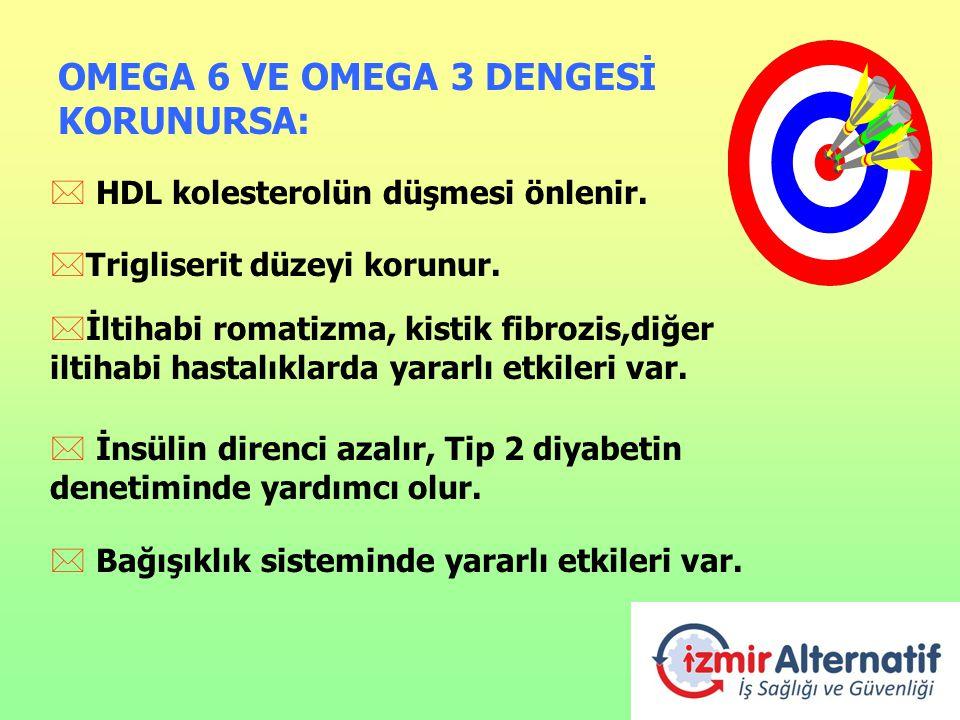 OMEGA 6 VE OMEGA 3 DENGESİ KORUNURSA: * HDL kolesterolün düşmesi önlenir. * Trigliserit düzeyi korunur. * İltihabi romatizma, kistik fibrozis,diğer il