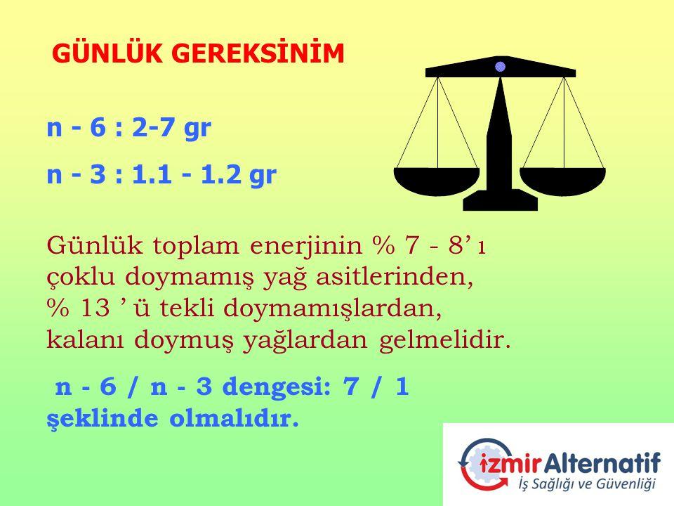 GÜNLÜK GEREKSİNİM n - 6 : 2-7 gr n - 3 : 1.1 - 1.2 gr Günlük toplam enerjinin % 7 - 8' ı çoklu doymamış yağ asitlerinden, % 13 ' ü tekli doymamışlarda