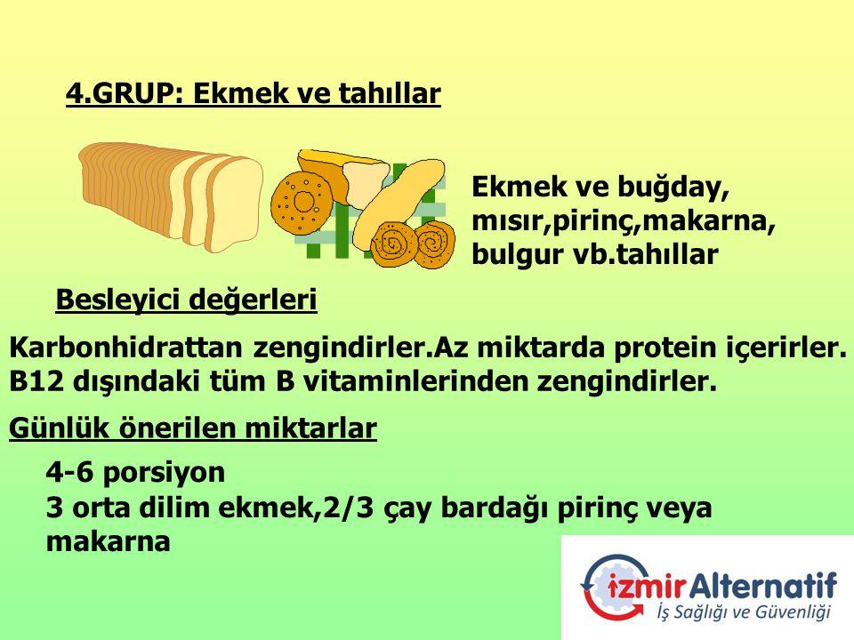 4.GRUP: Ekmek ve tahıllar Besleyici değerleri Günlük önerilen miktarlar Ekmek ve buğday, mısır,pirinç,makarna, bulgur vb.tahıllar Karbonhidrattan zeng