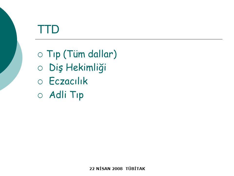 22 NİSAN 2008 TÜBİTAK TTD  Tıp (Tüm dallar)  Diş Hekimliği  Eczacılık  Adli Tıp