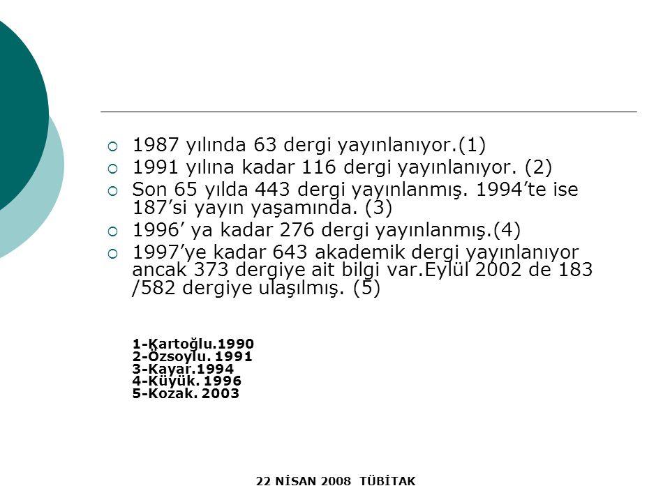22 NİSAN 2008 TÜBİTAK  1987 yılında 63 dergi yayınlanıyor.(1)  1991 yılına kadar 116 dergi yayınlanıyor.