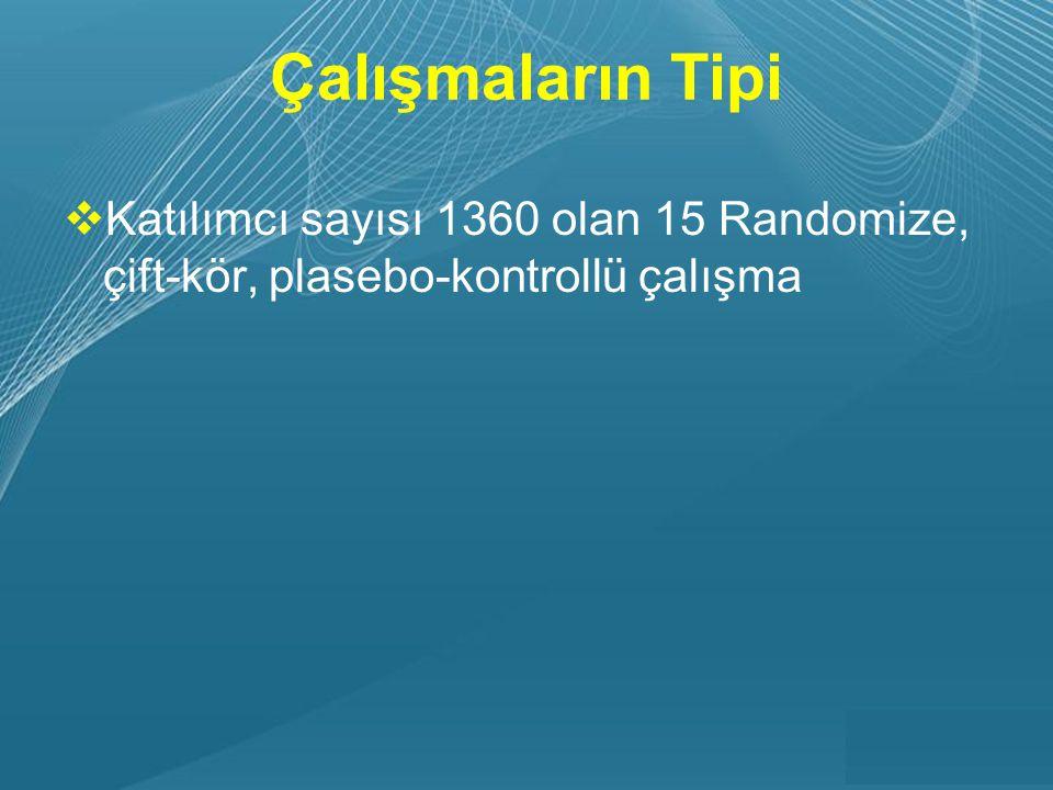 Powerpoint Templates Page 14 Çalışmaların Tipi  Katılımcı sayısı 1360 olan 15 Randomize, çift-kör, plasebo-kontrollü çalışma