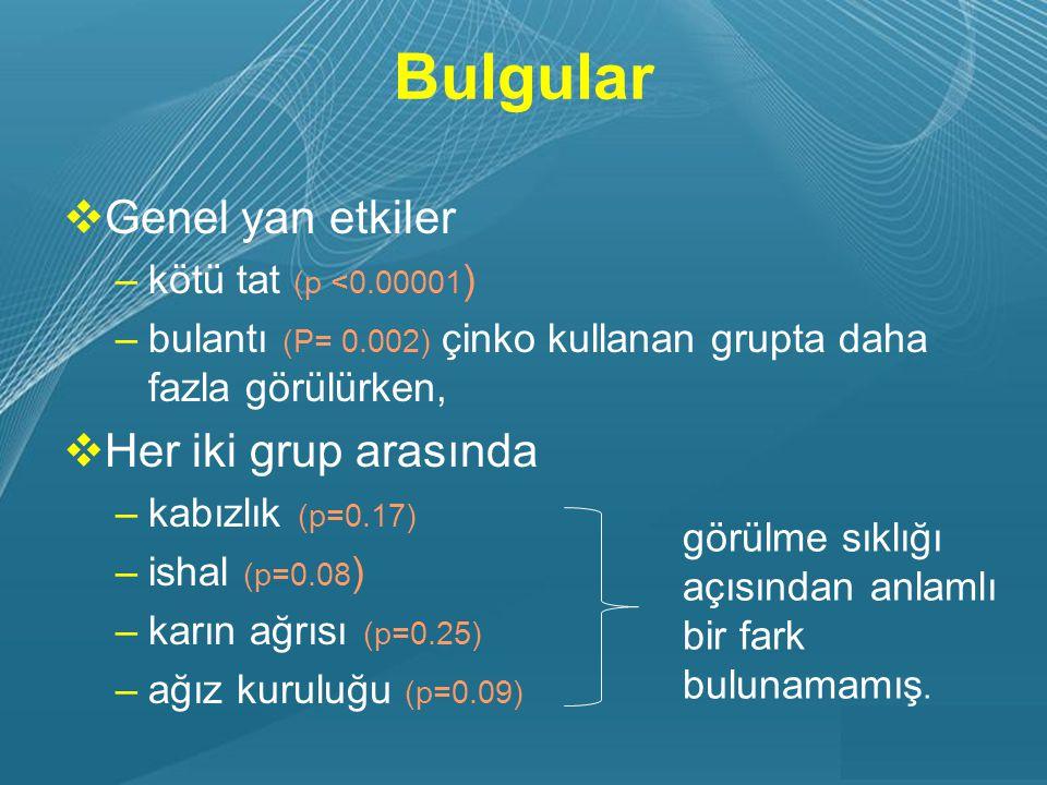 Powerpoint Templates Page 20 Bulgular  Genel yan etkiler –kötü tat (p <0.00001 ) –bulantı (P= 0.002) çinko kullanan grupta daha fazla görülürken,  H