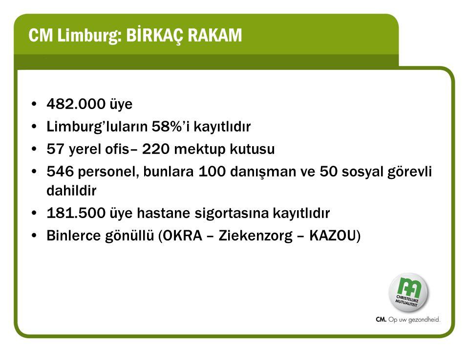 CM Limburg: BİRKAÇ RAKAM 482.000 üye Limburg'luların 58%'i kayıtlıdır 57 yerel ofis– 220 mektup kutusu 546 personel, bunlara 100 danışman ve 50 sosyal görevli dahildir 181.500 üye hastane sigortasına kayıtlıdır Binlerce gönüllü (OKRA – Ziekenzorg – KAZOU)