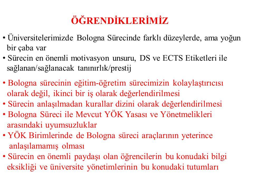 BUNDAN SONRAKİ SÜREÇ (WHAT IS NEXT) Bologna Süreci Türk Yükseköğretim Sisteminin Yapılandırılması ve özellikle Uluslararasılaştırma Süreçleri için en önemli bir araç Bu süreç, bir projenin ötesinde yükseköğretimin öncelikli gündemi Bu dönemdeki öncelik: UYGULAMA ve SÜRDÜRÜLEBİLİRLİK Yani Kalite Güvencesi ve Akreditasyon Süreçleri