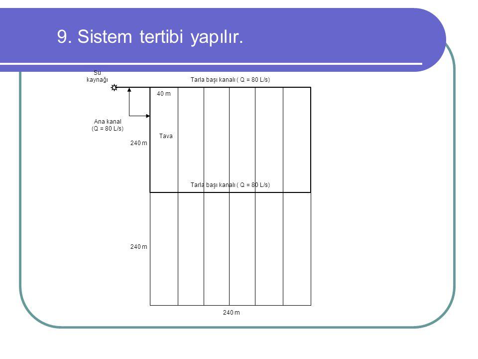9. Sistem tertibi yapılır. Su kaynağı Ana kanal (Q = 80 L/s) 40 m Tarla başı kanalı ( Q = 80 L/s) Tava 240 m