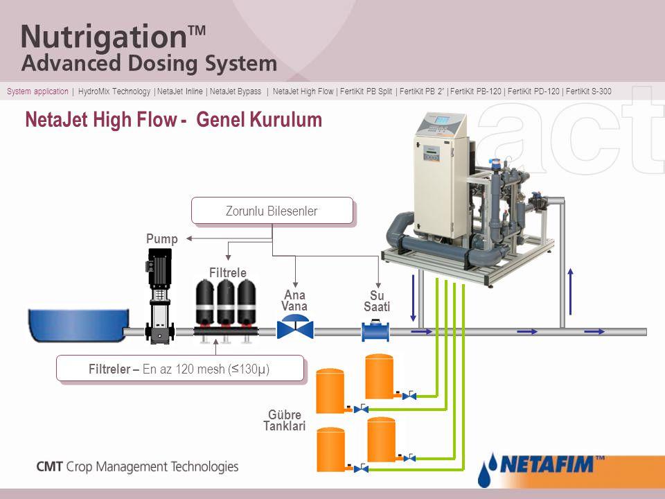 NetaJet High Flow - Genel Kurulum Pump Filtrele r Gübre Tanklari Ana Vana Su Saati Zorunlu Bilesenler System application | HydroMix Technology | NetaJ
