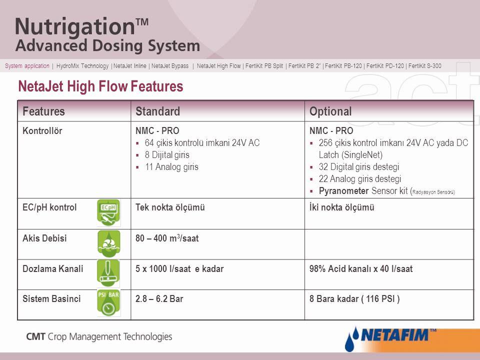 NetaJet High Flow Features OptionalStandardFeatures NMC - PRO  256 çikis kontrol imkanı 24V AC yada DC Latch (SingleNet)  32 Digital giris destegi 