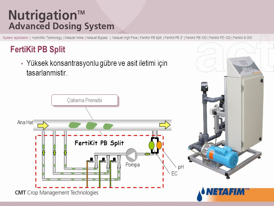 FertiKit PB Split EC Pompa pH Ana Hat Çalisma Prensibi Yüksek konsantrasyonlu gübre ve asit iletimi için tasarlanmistir. System application | HydroMix