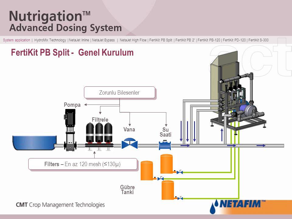 FertiKit PB Split - Genel Kurulum Pompa Filtrele r Gübre Tanki Vana Su Saati Zorunlu Bilesenler System application | HydroMix Technology | NetaJet Inl