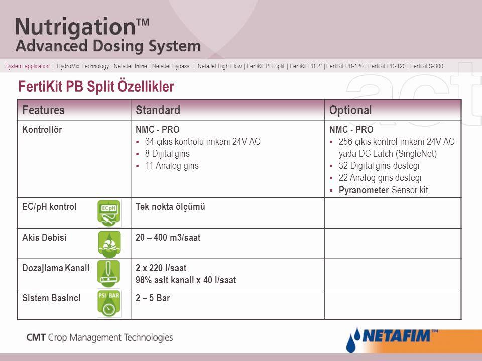 FertiKit PB Split Özellikler OptionalStandardFeatures NMC - PRO  256 çikis kontrol imkanı 24V AC yada DC Latch (SingleNet)  32 Digital giris destegi