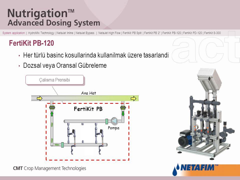 FertiKit PB-120 Her türlü basinc kosullarinda kullanilmak üzere tasarlandi Dozsal veya Oransal Gübreleme Çalisma Prensibi Pompa Ana Hat FertiKit PB Sy