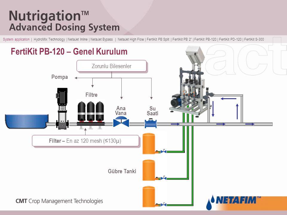 FertiKit PB-120 – Genel Kurulum Gübre Tanki Zorunlu Bilesenler Pompa Filtre Ana Vana Su Saati System application | HydroMix Technology | NetaJet Inlin