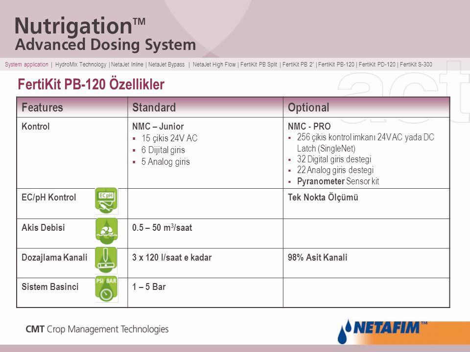 FertiKit PB-120 Özellikler OptionalStandardFeatures NMC - PRO  256 çikis kontrol imkanı 24V AC yada DC Latch (SingleNet)  32 Digital giris destegi 