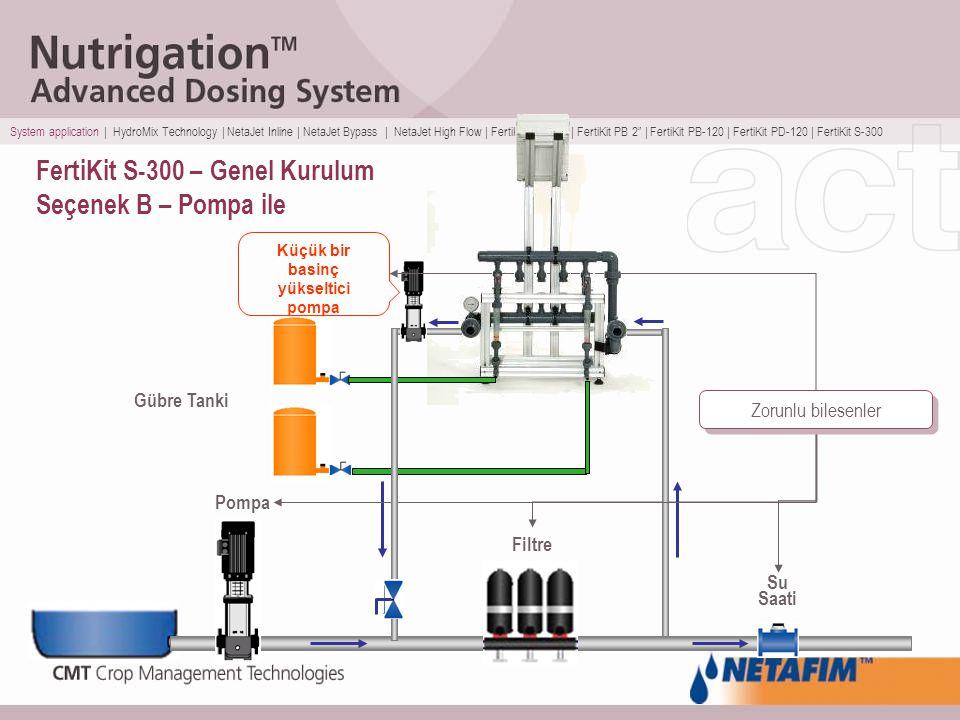 FertiKit S-300 – Genel Kurulum Seçenek B – Pompa ile Gübre Tanki Pompa Filtre Su Saati Zorunlu bilesenler Küçük bir basinç yükseltici pompa System app