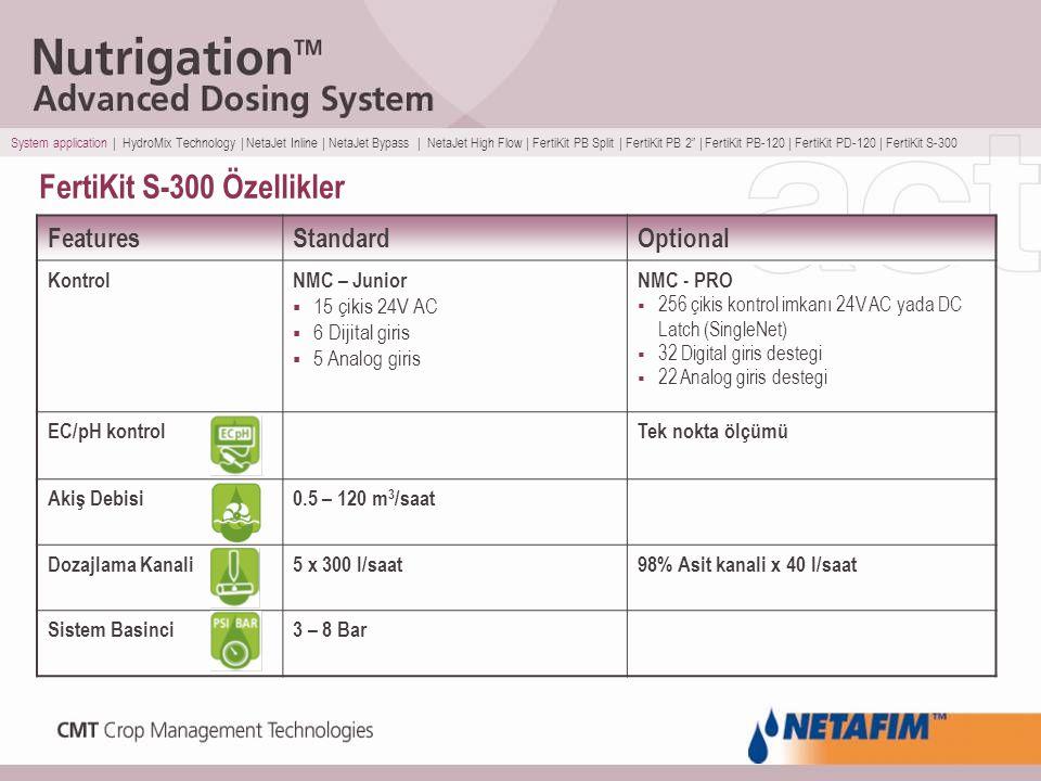 FertiKit S-300 Özellikler OptionalStandardFeatures NMC - PRO  256 çikis kontrol imkanı 24V AC yada DC Latch (SingleNet)  32 Digital giris destegi 