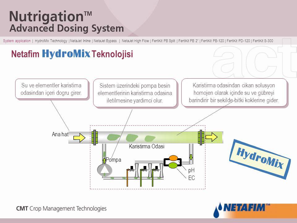 Netafim HydroMix Teknolojisi EC Pompa pH Karistirma Odasi Ana hat Su ve elementler karistima odasindan içeri dogru girer. Sistem üzerindeki pompa besi