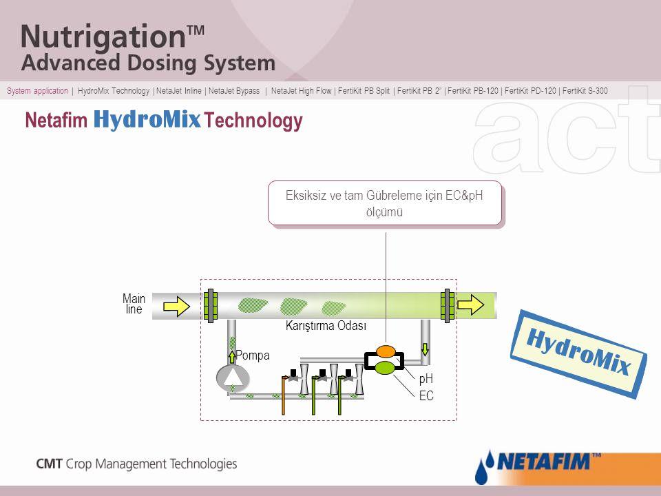 NetaJet Inline Bitkilerinize hızlı gübre ve asit solüsyonunu iletmenizi sağlar Alınan gübrenin tam homojen bir solüsyona dönüştürülüp bitkilere iletilmesini sağlar EC Pompa pH Karıştırma odası Ana Hat Çalışma Prensibi HydroMix System application | HydroMix Technology | NetaJet Inline | NetaJet Bypass | NetaJet High Flow | FertiKit PB Split | FertiKit PB 2 | FertiKit PB-120 | FertiKit PD-120 | FertiKit S-300