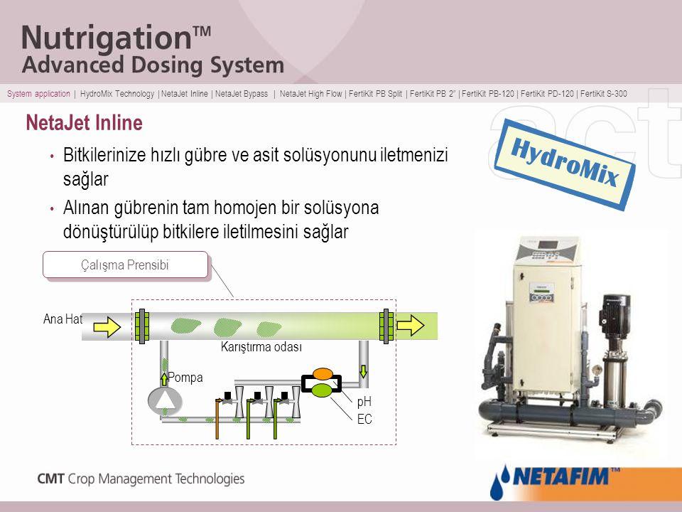 FertiKit PB-120 Her türlü basinc kosullarinda kullanilmak üzere tasarlandi Dozsal veya Oransal Gübreleme Çalisma Prensibi Pompa Ana Hat FertiKit PB System application | HydroMix Technology | NetaJet Inline | NetaJet Bypass | NetaJet High Flow | FertiKit PB Split | FertiKit PB 2 | FertiKit PB-120 | FertiKit PD-120 | FertiKit S-300