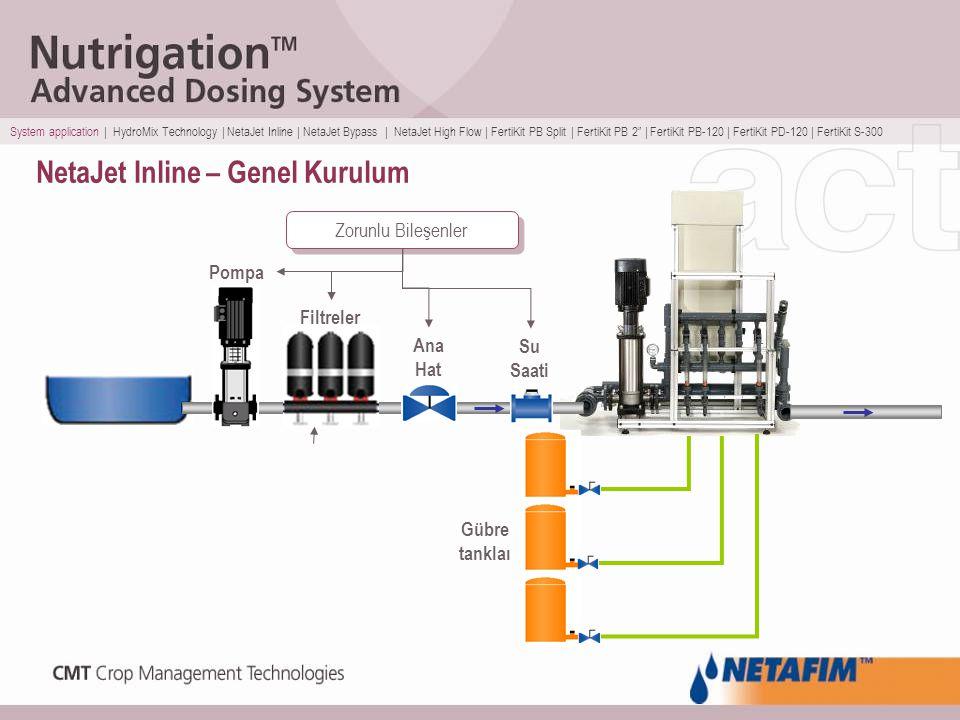 NetaJet Inline – Genel Kurulum Pompa Filtreler Gübre tanklaı Zorunlu Bileşenler Ana Hat Su Saati System application | HydroMix Technology | NetaJet In