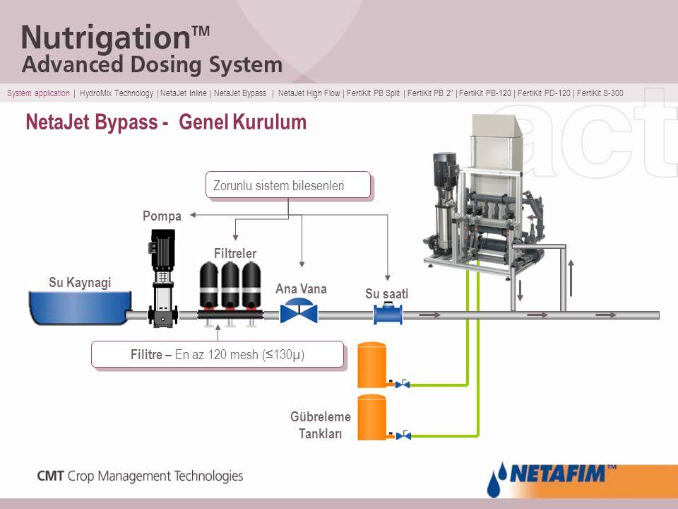 NetaJet Bypass - Genel Kurulum Pompa Filtreler Gübreleme Tankları Su Kaynagi Zorunlu sistem bilesenleri Ana Vana Su saati System application | HydroMi