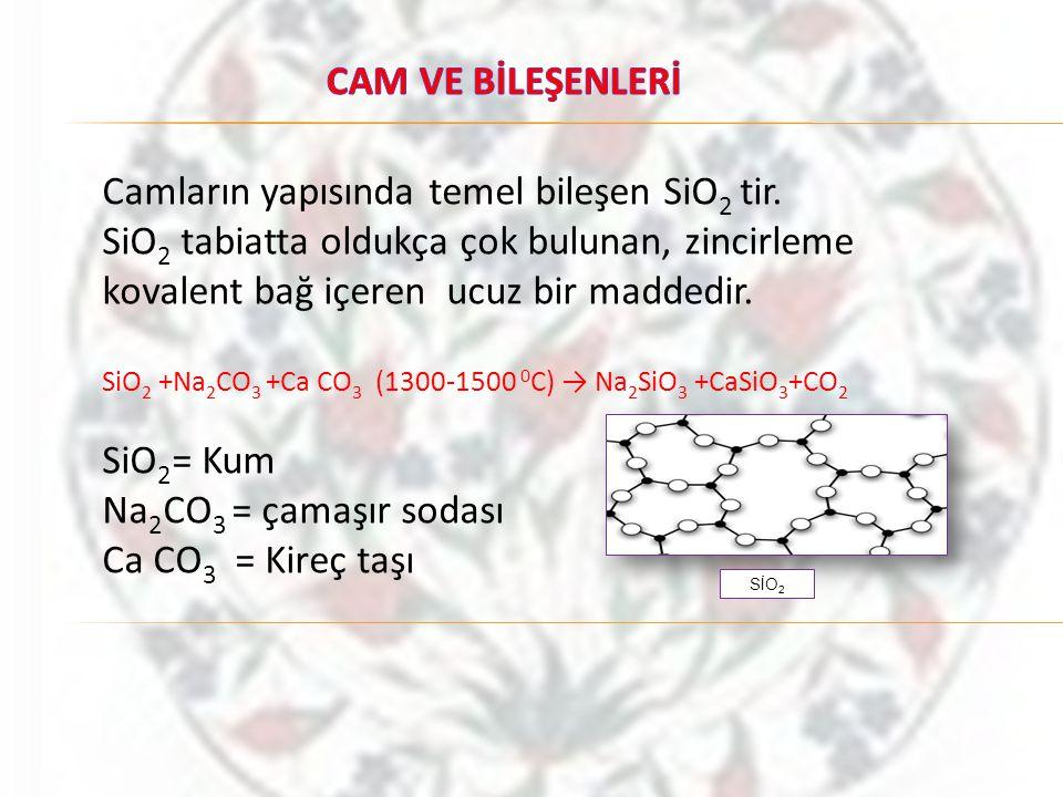 Camların yapısında temel bileşen SiO 2 tir. SiO 2 tabiatta oldukça çok bulunan, zincirleme kovalent bağ içeren ucuz bir maddedir. SiO 2 +Na 2 CO 3 +Ca