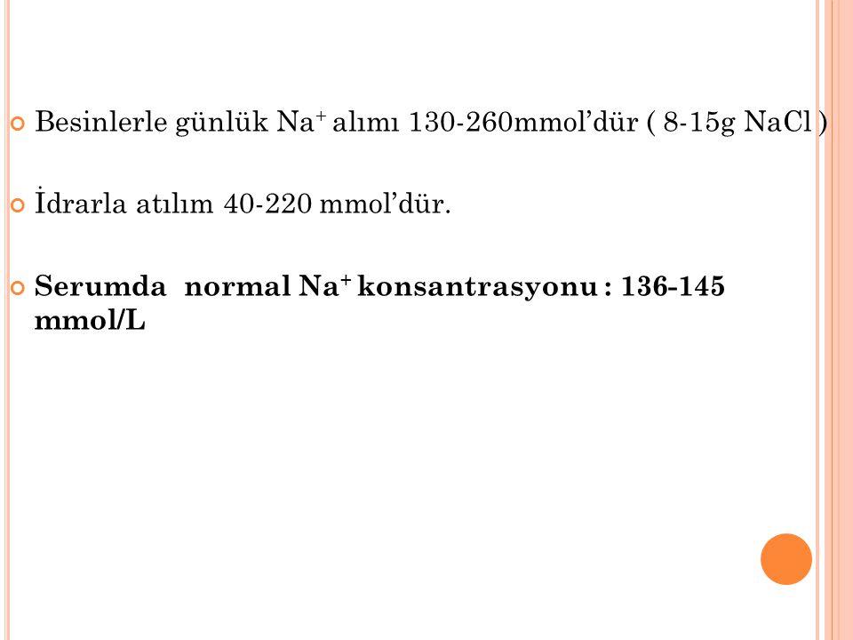 Besinlerle günlük Na + alımı 130-260mmol'dür ( 8-15g NaCl ) İdrarla atılım 40-220 mmol'dür. Serumda normal Na + konsantrasyonu : 136-145 mmol/L