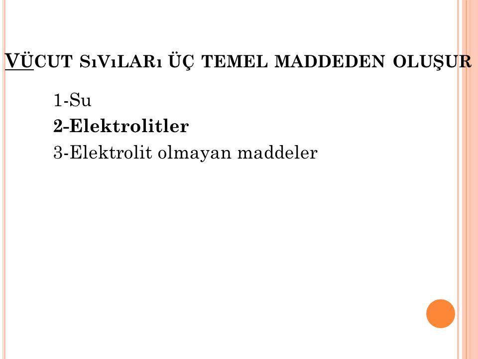 Serumda normal Cl - konsantrasyonu: 96-104 mmol/L 98-108 mEq/L