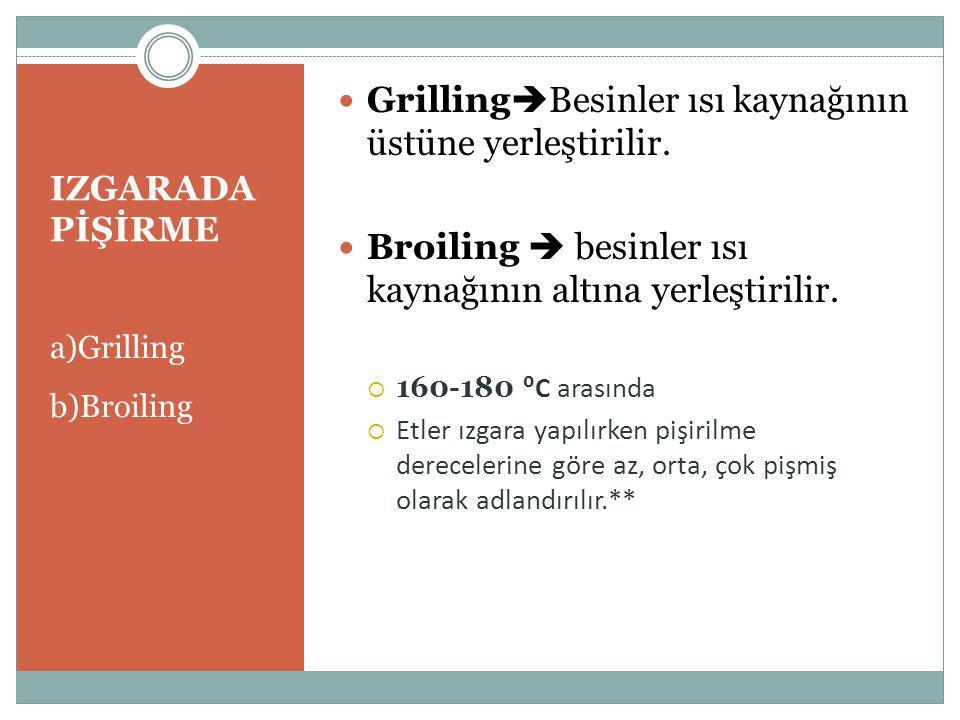 IZGARADA PİŞİRME a)Grilling b)Broiling Grilling  Besinler ısı kaynağının üstüne yerleştirilir.
