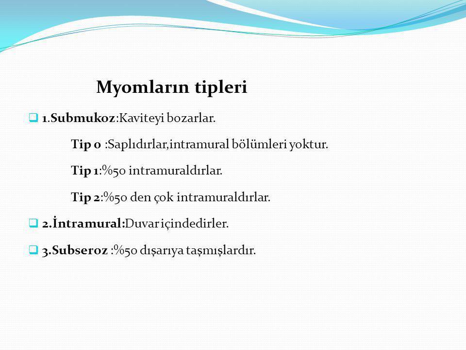 Myomların tipleri  1.Submukoz:Kaviteyi bozarlar. Tip 0 :Saplıdırlar,intramural bölümleri yoktur. Tip 1:%50 intramuraldırlar. Tip 2:%50 den çok intram