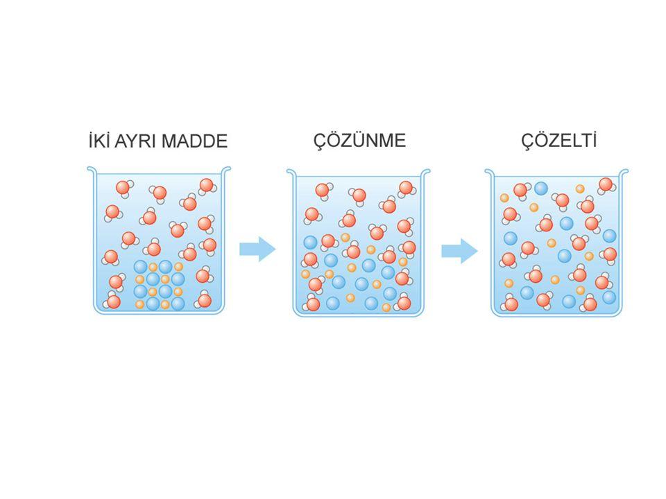 Seyreltik çözeltiler, içinde az miktarda çözünmüş madde içeren çözeltidir.