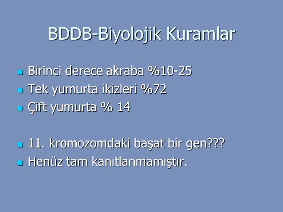 BDDB-Biyolojik Kuramlar Birinci derece akraba %10-25 Birinci derece akraba %10-25 Tek yumurta ikizleri %72 Tek yumurta ikizleri %72 Çift yumurta % 14