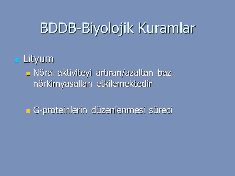 BDDB-Biyolojik Kuramlar Lityum Lityum Nöral aktiviteyi artıran/azaltan bazı nörkimyasalları etkilemektedir Nöral aktiviteyi artıran/azaltan bazı nörki