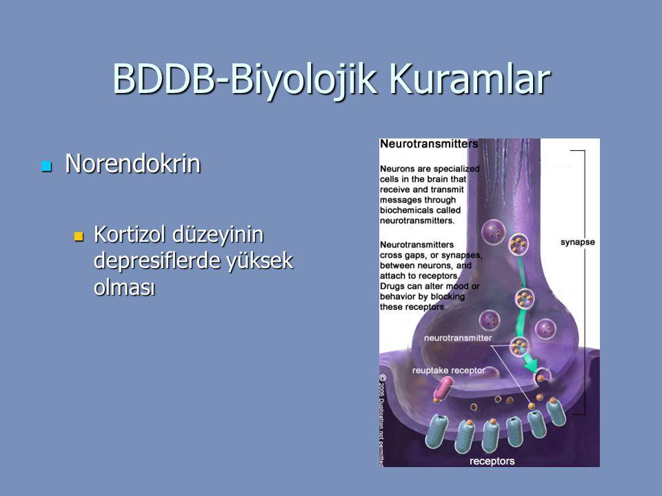BDDB-Biyolojik Kuramlar Norendokrin Norendokrin Kortizol düzeyinin depresiflerde yüksek olması Kortizol düzeyinin depresiflerde yüksek olması