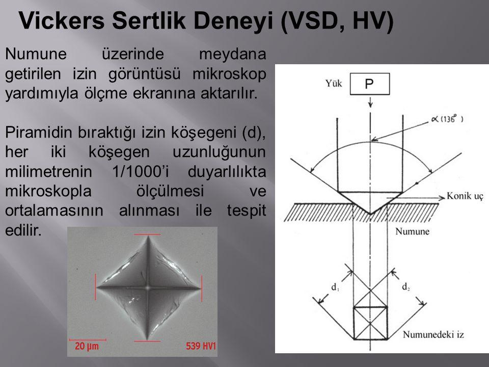 Numune üzerinde meydana getirilen izin görüntüsü mikroskop yardımıyla ölçme ekranına aktarılır. Piramidin bıraktığı izin köşegeni (d), her iki köşegen