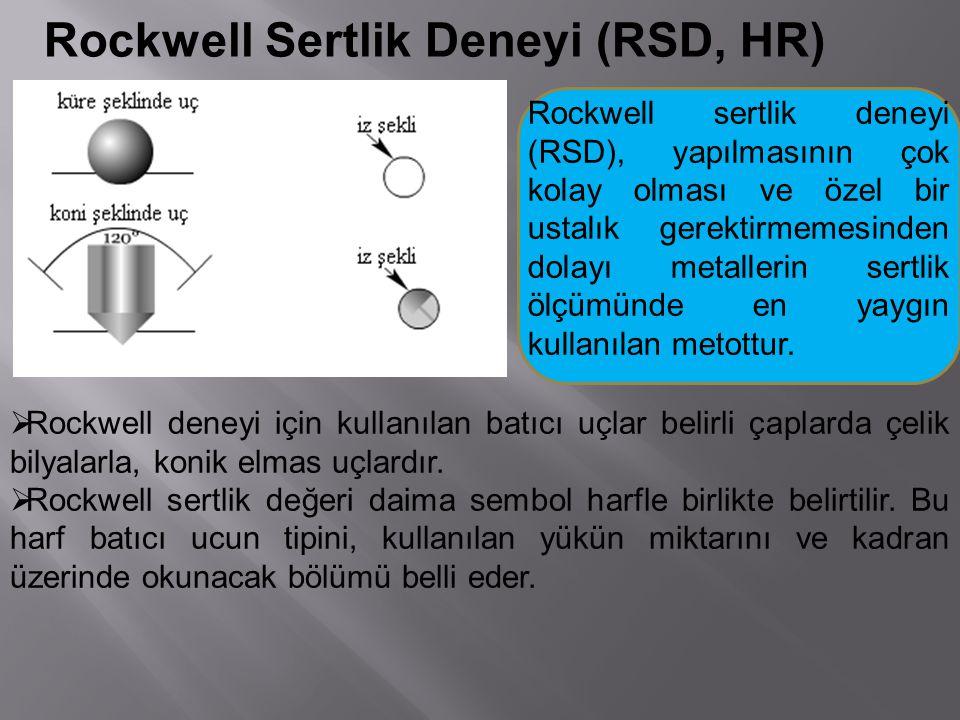 Rockwell Sertlik Deneyi (RSD, HR)  Rockwell deneyi için kullanılan batıcı uçlar belirli çaplarda çelik bilyalarla, konik elmas uçlardır.  Rockwell s