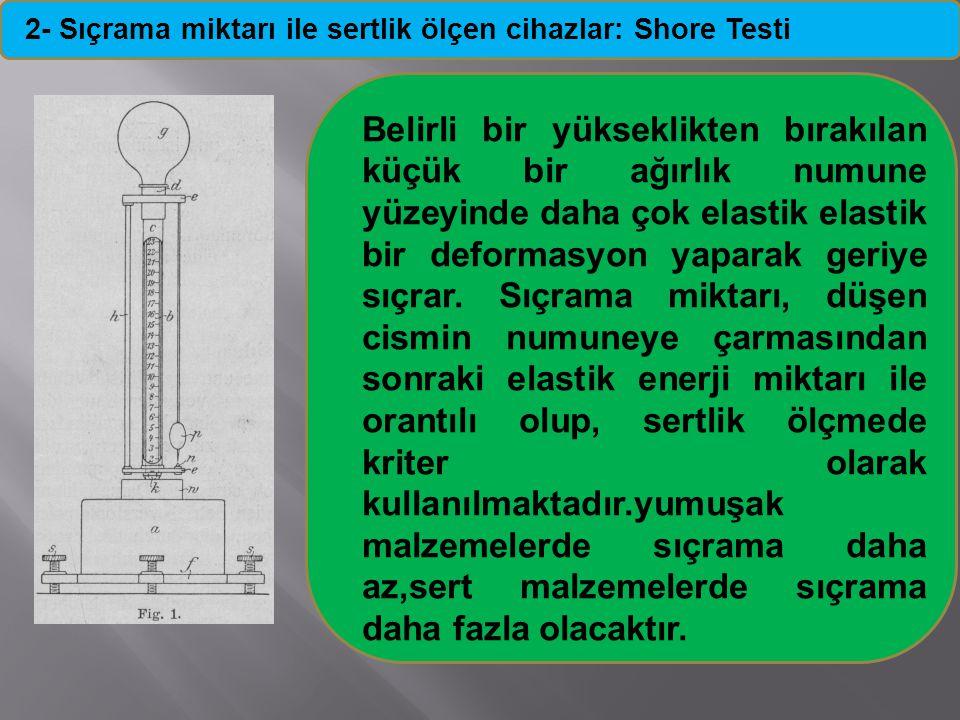 2- Sıçrama miktarı ile sertlik ölçen cihazlar: Shore Testi Belirli bir yükseklikten bırakılan küçük bir ağırlık numune yüzeyinde daha çok elastik elas