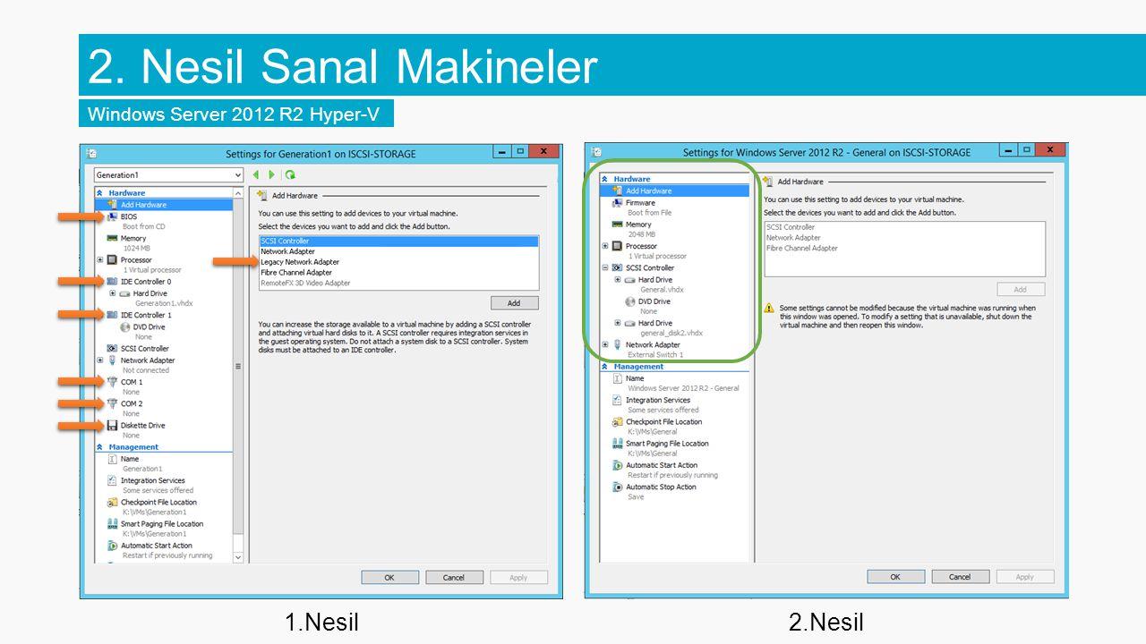 2. Nesil Sanal Makineler Windows Server 2012 R2 Hyper-V 1.Nesil2.Nesil