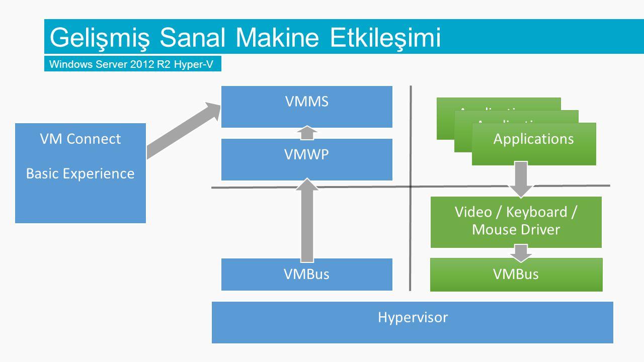Gelişmiş Sanal Makine Etkileşimi Windows Server 2012 R2 Hyper-V