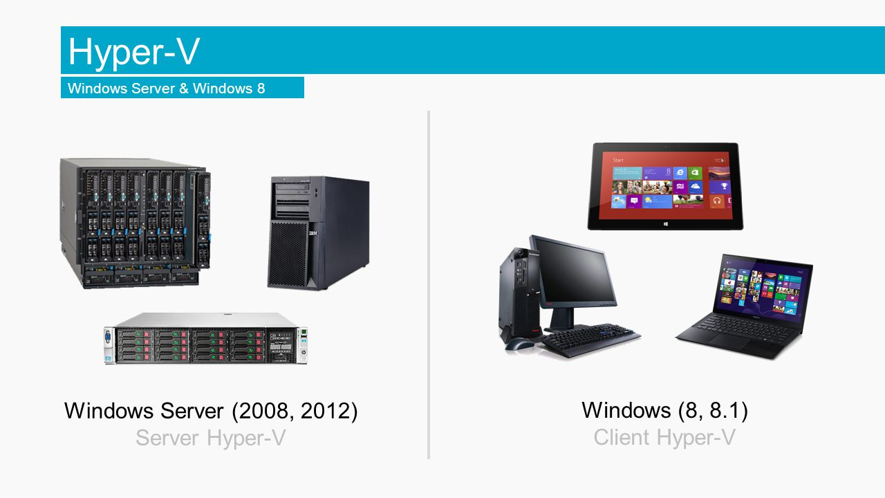 Hyper-V Windows Server & Windows 8 Windows (8, 8.1) Client Hyper-V Windows Server (2008, 2012) Server Hyper-V