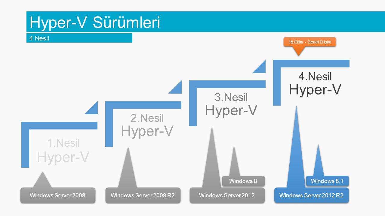 Hyper-V Sürümleri 4 Nesil 1.Nesil Hyper-V 2.Nesil Hyper-V 3.Nesil Hyper-V 4.Nesil Hyper-V Windows Server 2008 Windows Server 2008 R2 Windows Server 2012 Windows Server 2012 R2 18 Ekim - Genel Erişim Windows 8 Windows 8.1