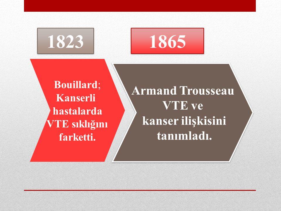 Armand Trousseau VTE ve kanser ilişkisini tanımladı.