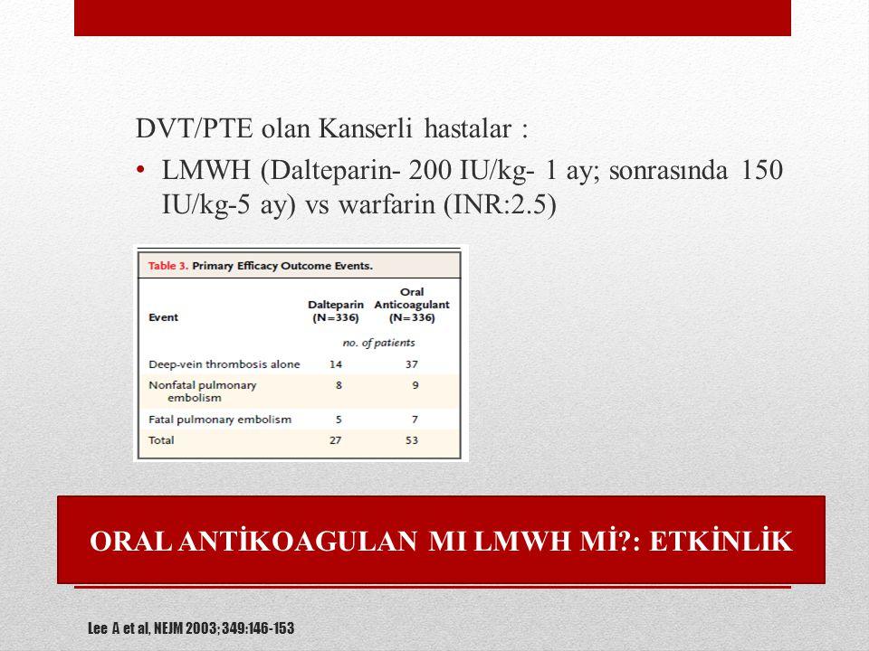 Lee A et al, NEJM 2003; 349:146-153 DVT/PTE olan Kanserli hastalar : LMWH (Dalteparin- 200 IU/kg- 1 ay; sonrasında 150 IU/kg-5 ay) vs warfarin (INR:2.5) ORAL ANTİKOAGULAN MI LMWH Mİ?: ETKİNLİK