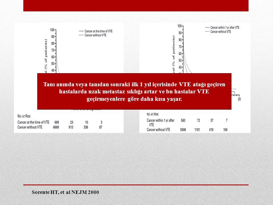 Sorente HT, et al NEJM 2000 Tanı anında veya tanıdan sonraki ilk 1 yıl içerisinde VTE atağı geçiren hastalarda uzak metastaz sıklığı artar ve bu hastalar VTE geçirmeyenlere göre daha kısa yaşar.