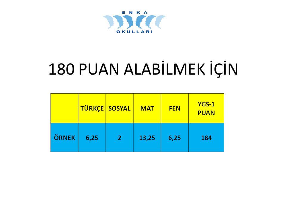 180 PUAN ALABİLMEK İÇİN TÜRKÇESOSYALMATFEN YGS-1 PUAN ÖRNEK6,25213,256,25184